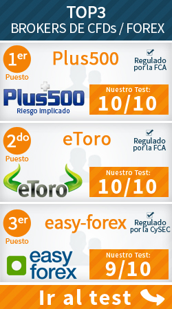Xm forex opiniones