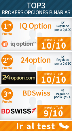Banc de swiss opciones binarias